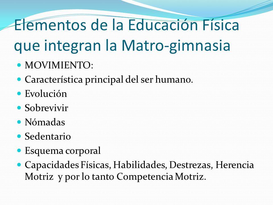 Elementos de la Educación Física que integran la Matro-gimnasia MOVIMIENTO: Característica principal del ser humano. Evolución Sobrevivir Nómadas Sede