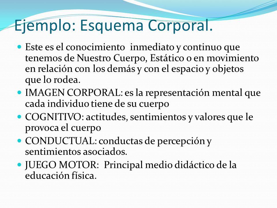 Ejemplo: Esquema Corporal. Este es el conocimiento inmediato y continuo que tenemos de Nuestro Cuerpo, Estático o en movimiento en relación con los de