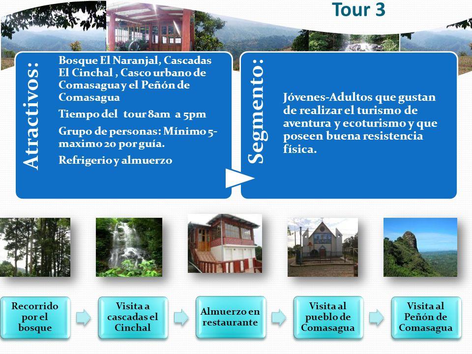 Tour 3 Atractivos: Bosque El Naranjal, Cascadas El Cinchal, Casco urbano de Comasagua y el Peñón de Comasagua Tiempo del tour 8am a 5pm Grupo de personas: Mínimo 5- maximo 20 por guía.