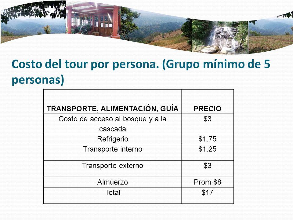 Costo del tour por persona.
