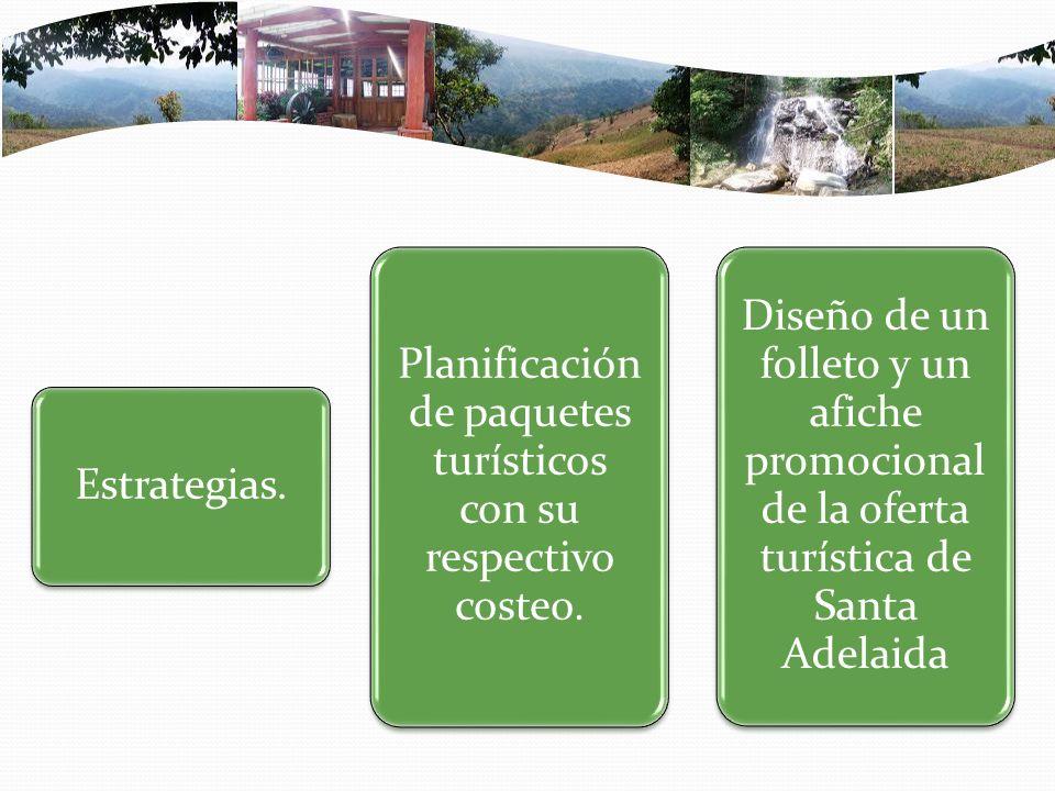 Estrategias. Planificación de paquetes turísticos con su respectivo costeo. Diseño de un folleto y un afiche promocional de la oferta turística de San