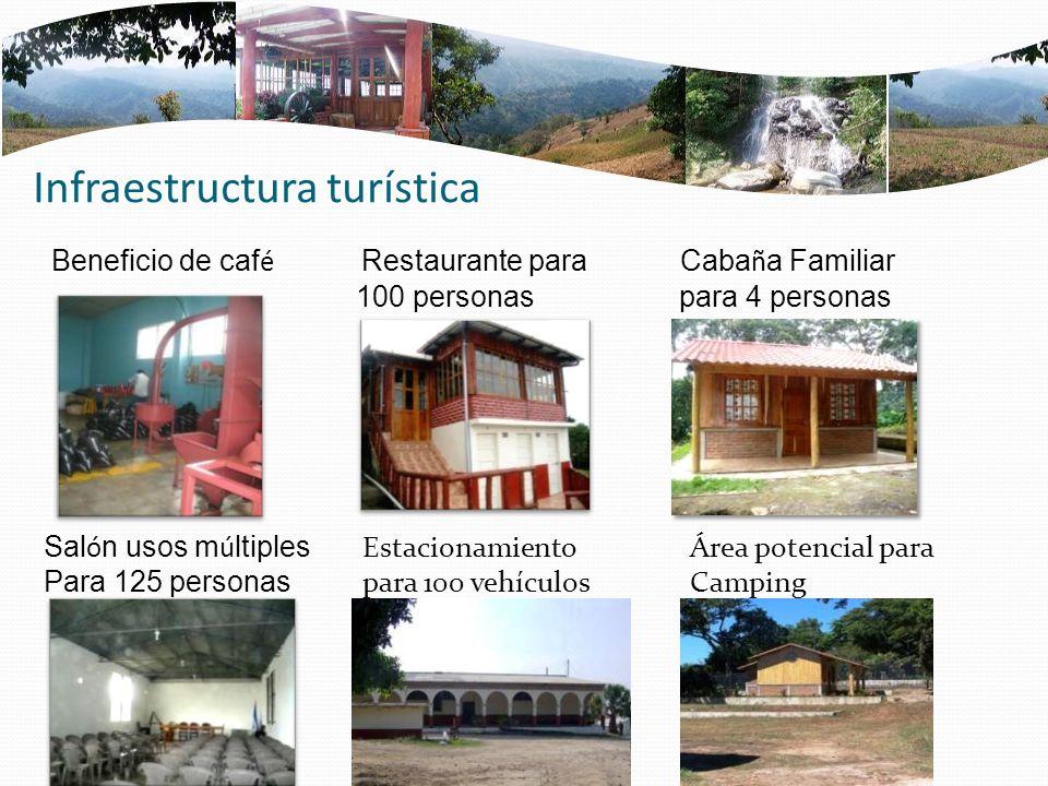 Infraestructura turística Beneficio de caf é Restaurante paraCaba ñ a Familiar 100 personas para 4 personas Sal ó n usos m ú ltiples Para 125 personas Estacionamiento para 100 vehículos Área potencial para Camping