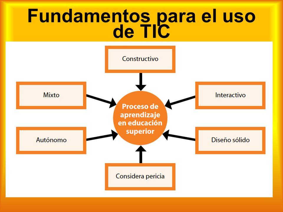 Fundamentos para el uso de TIC