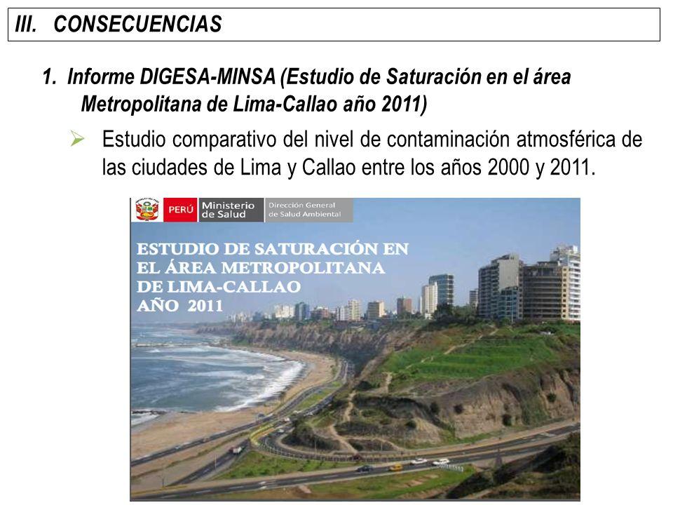 Estudio comparativo del nivel de contaminación atmosférica de las ciudades de Lima y Callao entre los años 2000 y 2011. 1. Informe DIGESA-MINSA (Estud