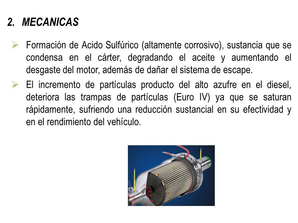 2.MECANICAS Formación de Acido Sulfúrico (altamente corrosivo), sustancia que se condensa en el cárter, degradando el aceite y aumentando el desgaste