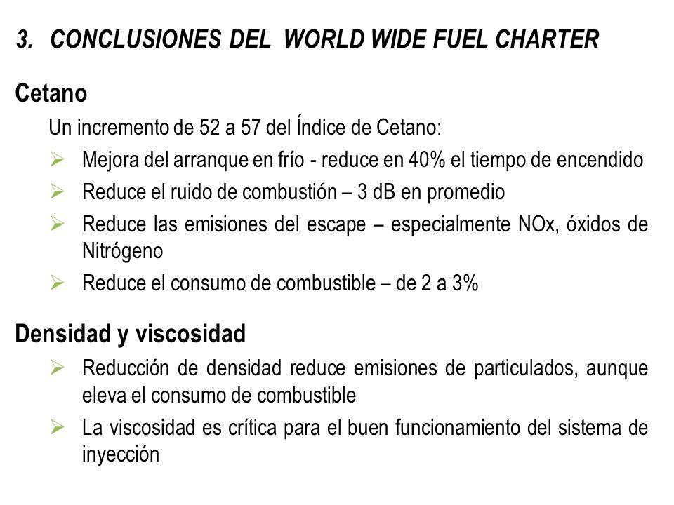 3.CONCLUSIONES DEL WORLD WIDE FUEL CHARTER Cetano Un incremento de 52 a 57 del Índice de Cetano: Mejora del arranque en frío - reduce en 40% el tiempo
