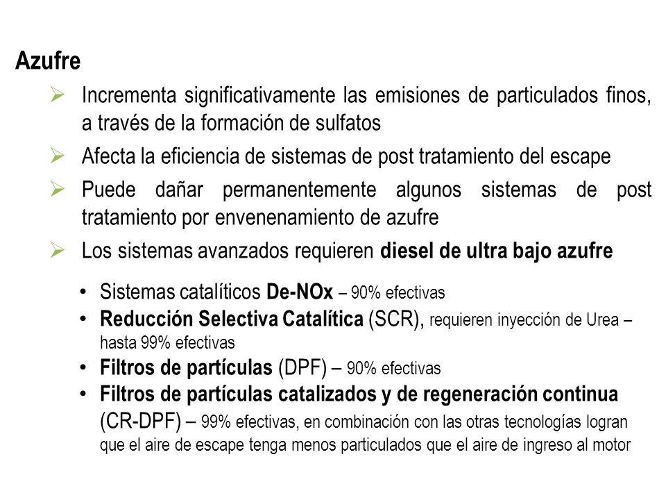 Azufre Incrementa significativamente las emisiones de particulados finos, a través de la formación de sulfatos Afecta la eficiencia de sistemas de pos