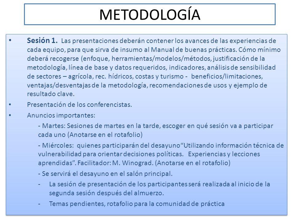 METODOLOGÍA Sesión 2.