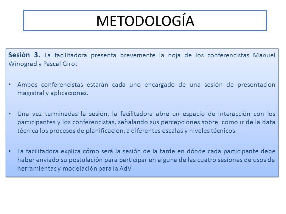 METODOLOGÍA Sesión 4.