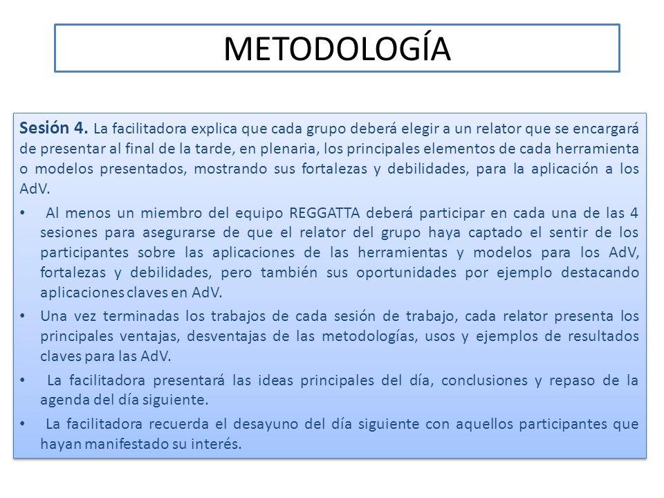 METODOLOGÍA Sesión 5.