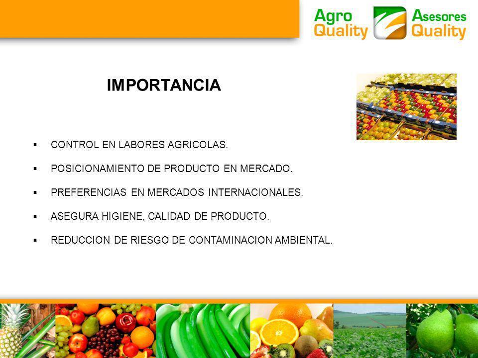 IMPORTANCIA CONTROL EN LABORES AGRICOLAS. POSICIONAMIENTO DE PRODUCTO EN MERCADO. PREFERENCIAS EN MERCADOS INTERNACIONALES. ASEGURA HIGIENE, CALIDAD D