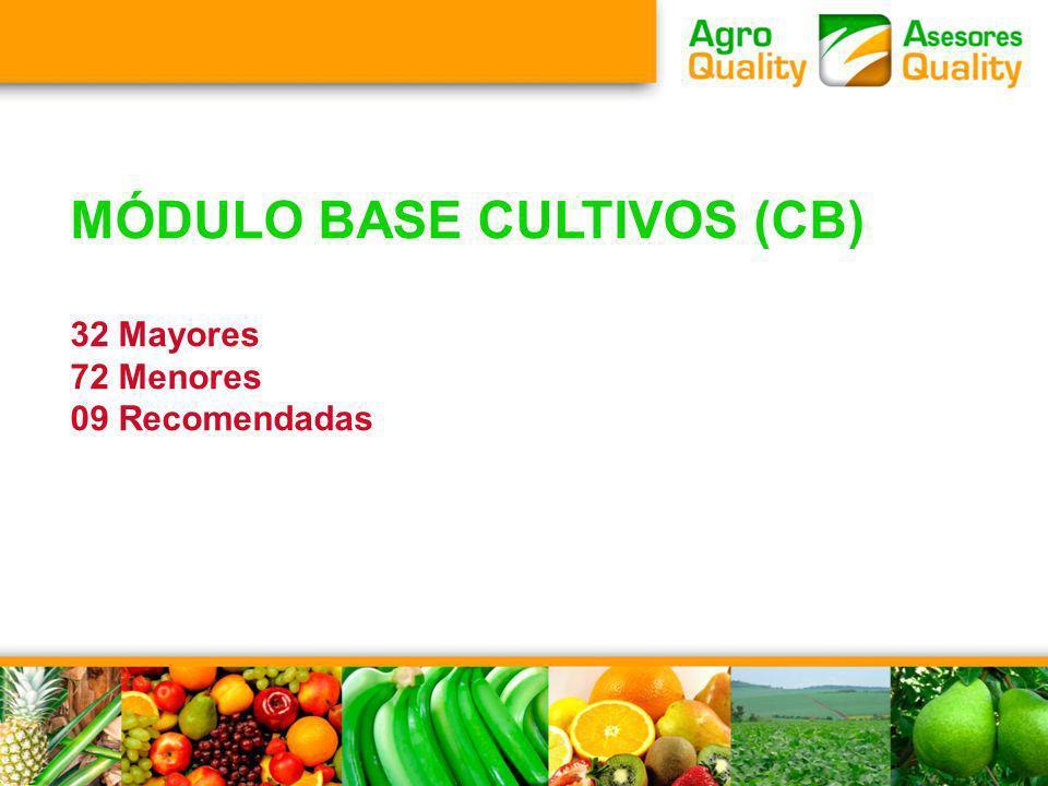 MÓDULO BASE CULTIVOS (CB) 32 Mayores 72 Menores 09 Recomendadas
