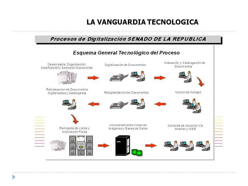 LA VANGUARDIA TECNOLOGICA