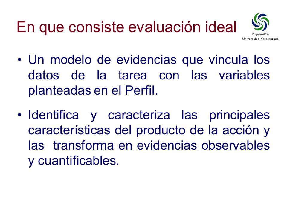 En que consiste evaluación ideal Un modelo de evidencias que vincula los datos de la tarea con las variables planteadas en el Perfil. Identifica y car