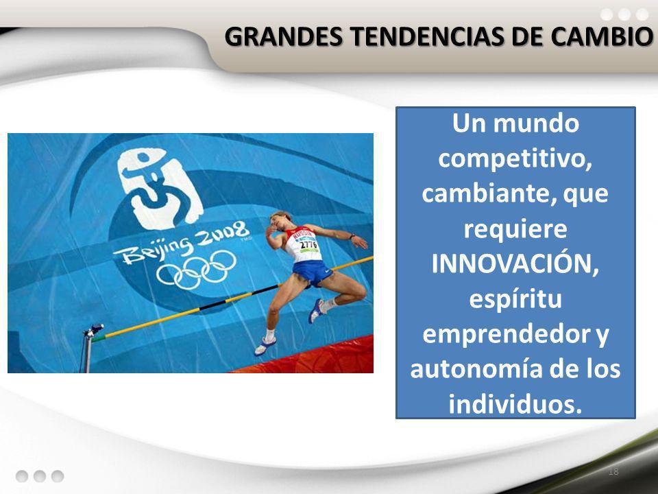 GRANDES TENDENCIAS DE CAMBIO 18 Un mundo competitivo, cambiante, que requiere INNOVACIÓN, espíritu emprendedor y autonomía de los individuos.