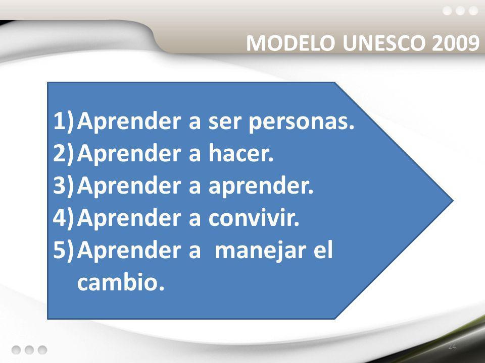 MODELO UNESCO 2009 24 1)Aprender a ser personas. 2)Aprender a hacer. 3)Aprender a aprender. 4)Aprender a convivir. 5)Aprender a manejar el cambio.
