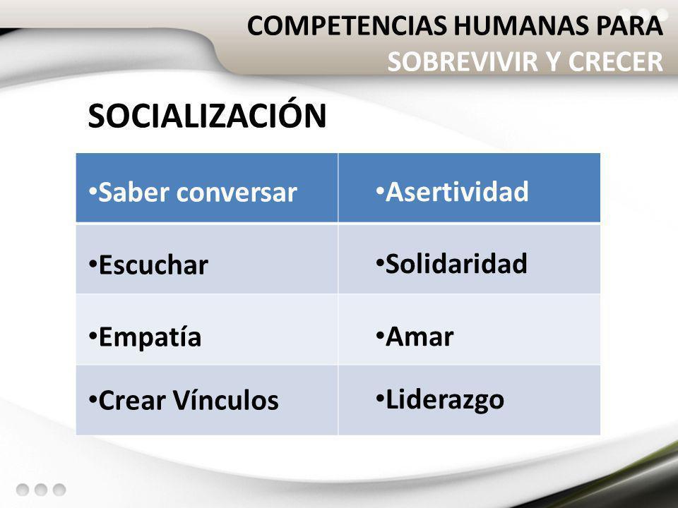 COMPETENCIAS HUMANAS PARA SOBREVIVIR Y CRECER SOCIALIZACIÓN Saber conversar Escuchar Empatía Crear Vínculos Asertividad Solidaridad Amar Liderazgo