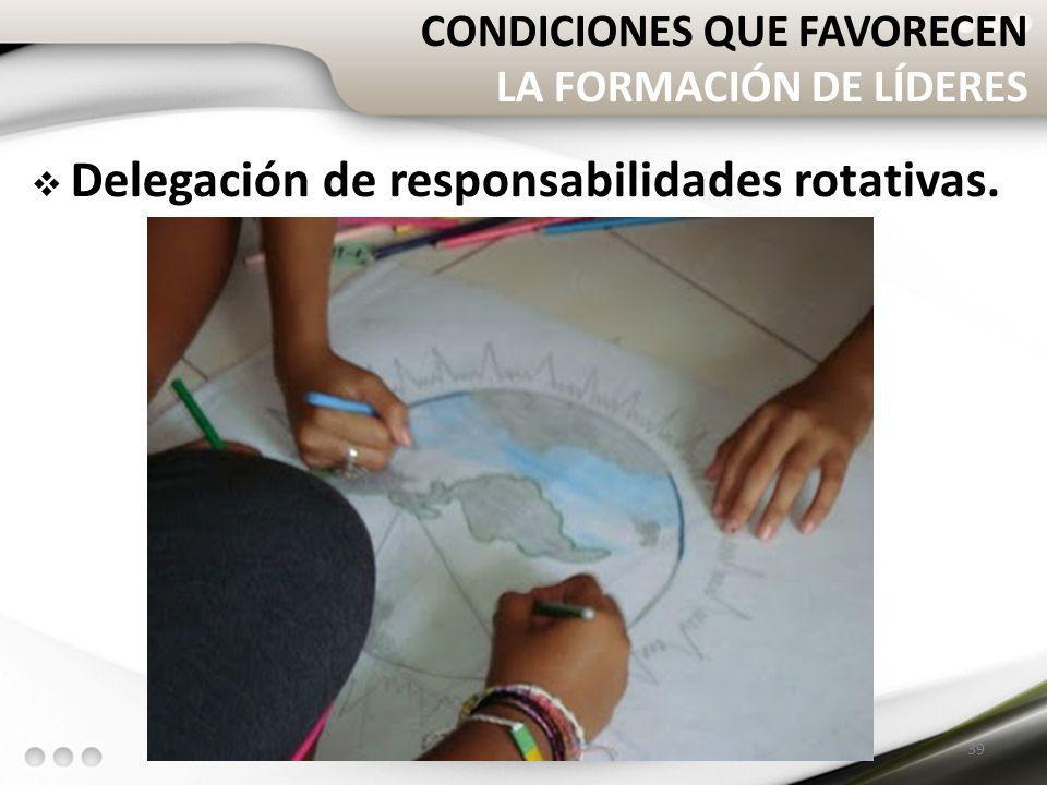 CONDICIONES QUE FAVORECEN LA FORMACIÓN DE LÍDERES Delegación de responsabilidades rotativas. 39