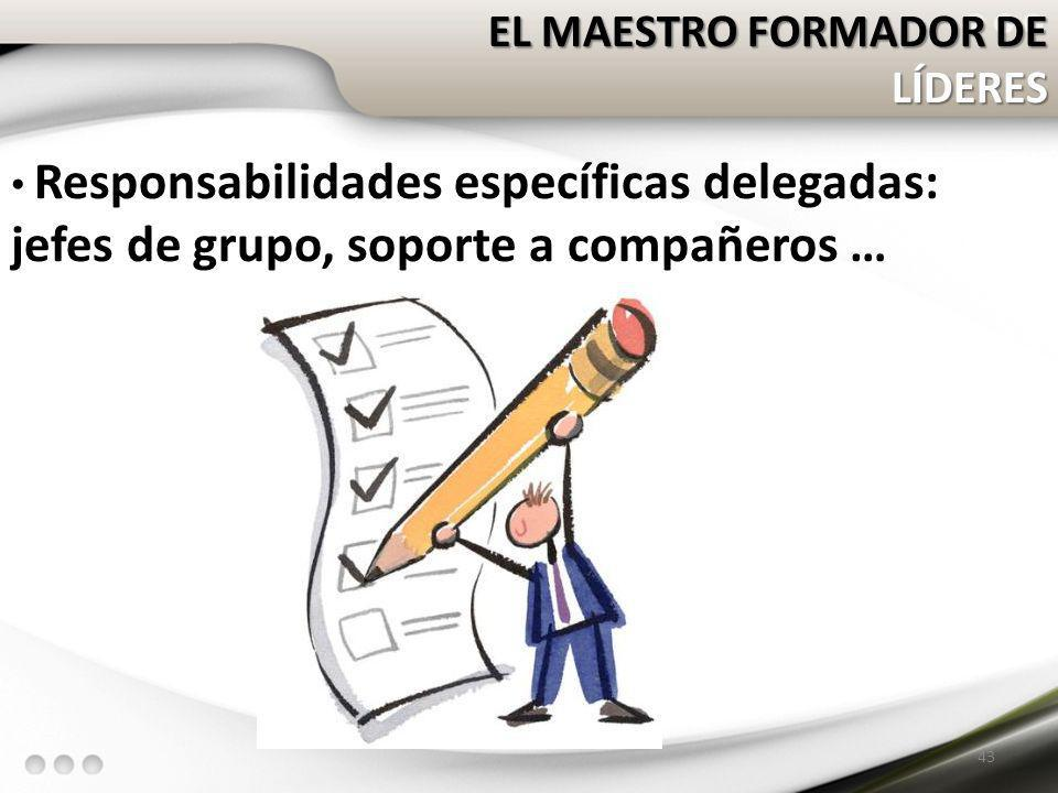 EL MAESTRO FORMADOR DE LÍDERES Responsabilidades específicas delegadas: jefes de grupo, soporte a compañeros … 43