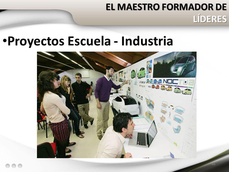 EL MAESTRO FORMADOR DE LÍDERES Proyectos Escuela - Industria 44