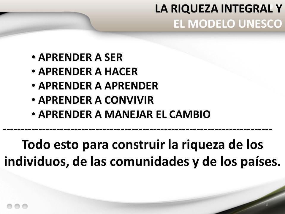 LA RIQUEZA INTEGRAL Y EL MODELO UNESCO 48 APRENDER A SER APRENDER A HACER APRENDER A APRENDER APRENDER A CONVIVIR APRENDER A MANEJAR EL CAMBIO -------