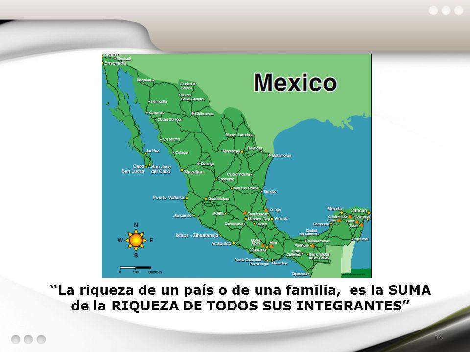 52 La riqueza de un país o de una familia, es la SUMA de la RIQUEZA DE TODOS SUS INTEGRANTES