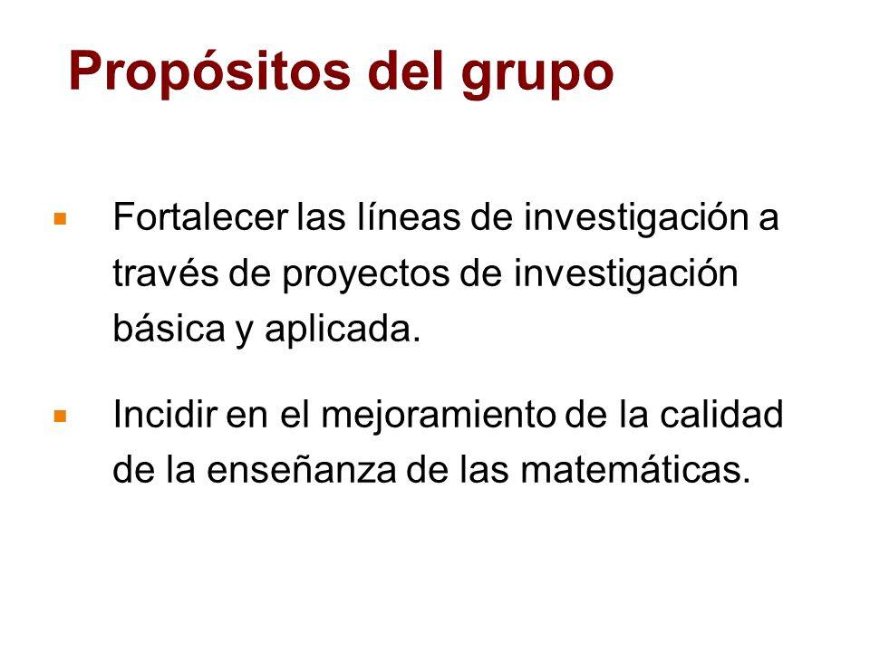 Propósitos del grupo Fortalecer las líneas de investigación a través de proyectos de investigación básica y aplicada. Incidir en el mejoramiento de la