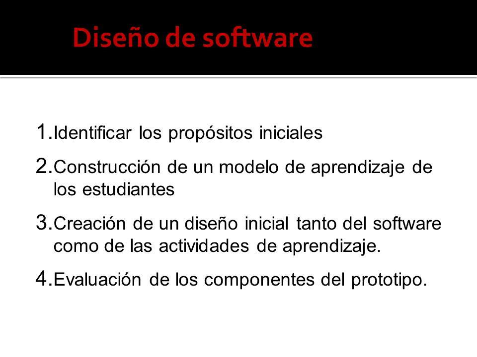 Diseño de software 1. Identificar los propósitos iniciales 2. Construcción de un modelo de aprendizaje de los estudiantes 3. Creación de un diseño ini