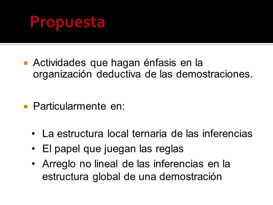 Actividades que hagan énfasis en la organización deductiva de las demostraciones.