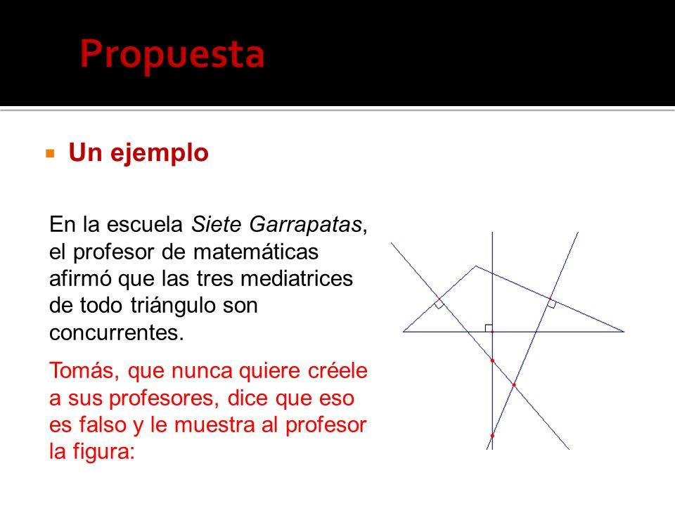 Un ejemplo En la escuela Siete Garrapatas, el profesor de matemáticas afirmó que las tres mediatrices de todo triángulo son concurrentes. Tomás, que n