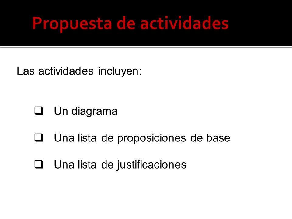 Las actividades incluyen: Un diagrama Una lista de proposiciones de base Una lista de justificaciones