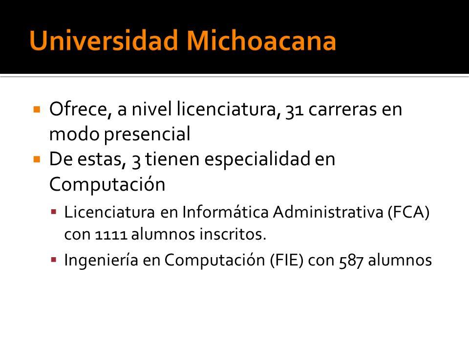 Ofrece, a nivel licenciatura, 31 carreras en modo presencial De estas, 3 tienen especialidad en Computación Licenciatura en Informática Administrativa (FCA) con 1111 alumnos inscritos.