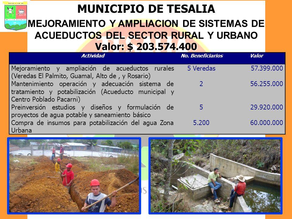 MUNICIPIO DE TESALIA MEJORAMIENTO Y AMPLIACION DE SISTEMAS DE ACUEDUCTOS DEL SECTOR RURAL Y URBANO Valor: $ 203.574.400 ActividadNo. BeneficiariosValo