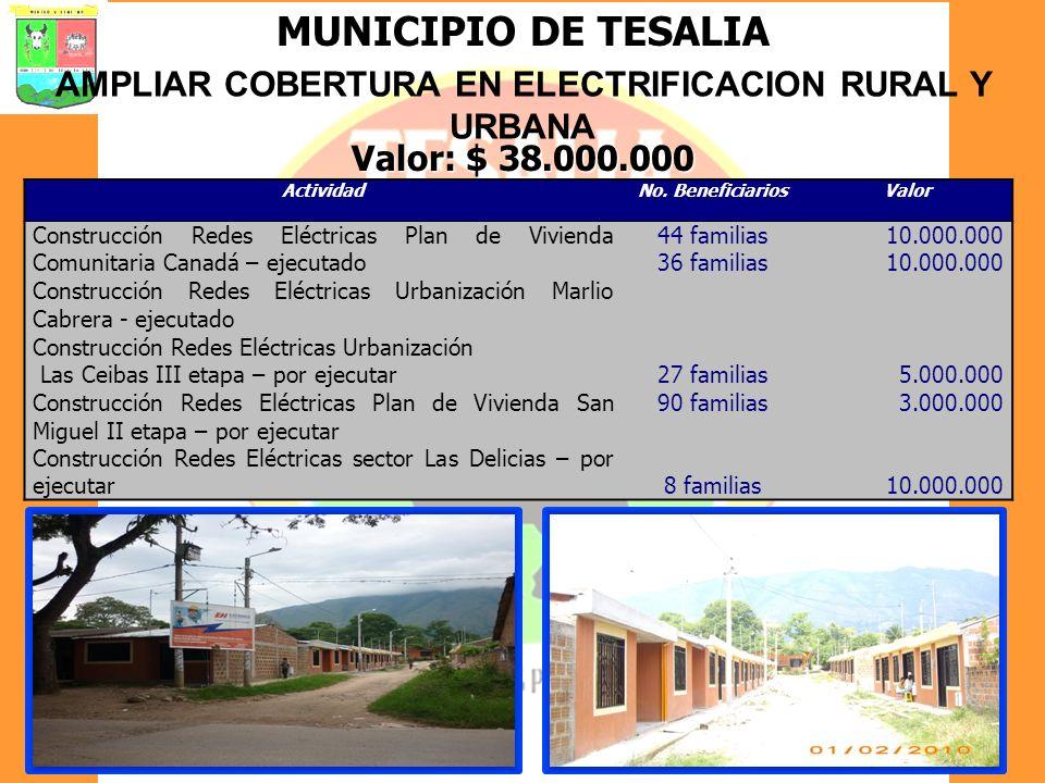 MUNICIPIO DE TESALIA AMPLIAR COBERTURA EN ELECTRIFICACION RURAL Y URBANA Valor: $ 38.000.000 ActividadNo. BeneficiariosValor Construcción Redes Eléctr