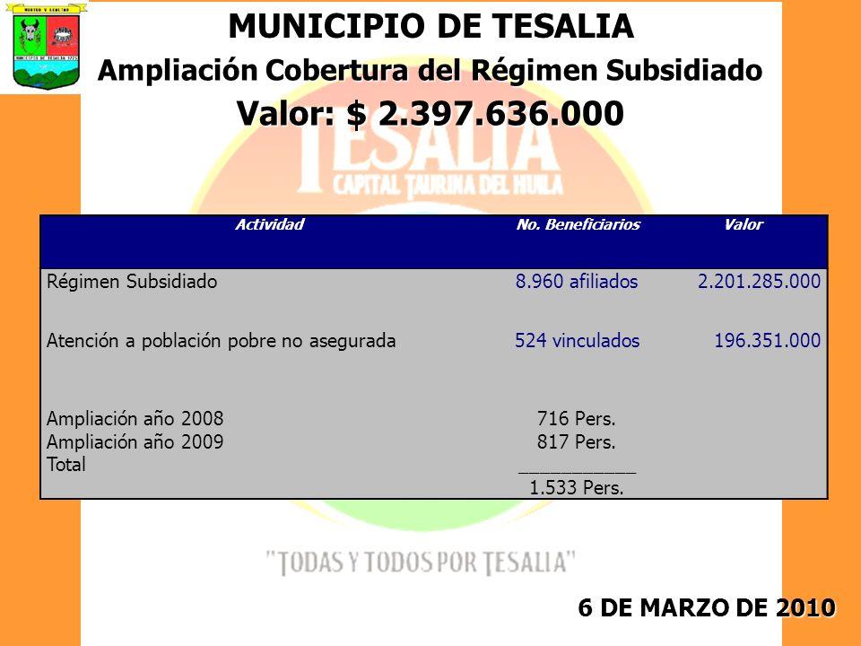 6 DE MARZO DE 2010 MUNICIPIO DE TESALIA Ampliación Cobertura del Régimen Subsidiado Valor: $ 2.397.636.000 ActividadNo. BeneficiariosValor Régimen Sub