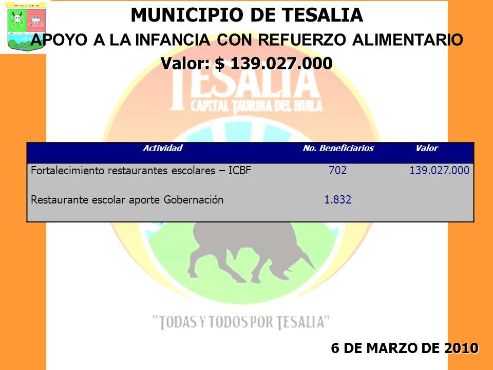 6 DE MARZO DE 2010 MUNICIPIO DE TESALIA APOYO A LA INFANCIA CON REFUERZO ALIMENTARIO Valor: $ 139.027.000 ActividadNo. BeneficiariosValor Fortalecimie