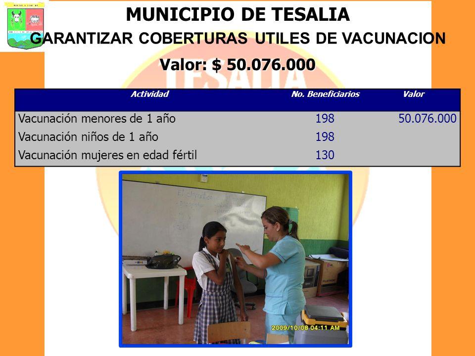 MUNICIPIO DE TESALIA GARANTIZAR COBERTURAS UTILES DE VACUNACION Valor: $ 50.076.000 ActividadNo. BeneficiariosValor Vacunación menores de 1 año19850.0