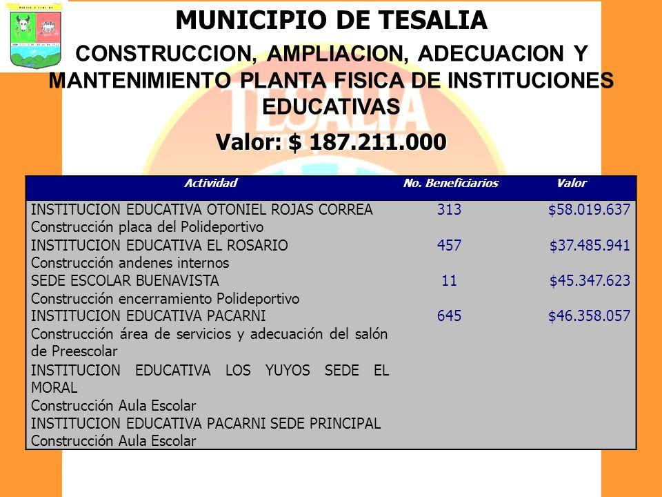 MUNICIPIO DE TESALIA CONSTRUCCION, AMPLIACION, ADECUACION Y MANTENIMIENTO PLANTA FISICA DE INSTITUCIONES EDUCATIVAS Valor: $ 187.211.000 ActividadNo.