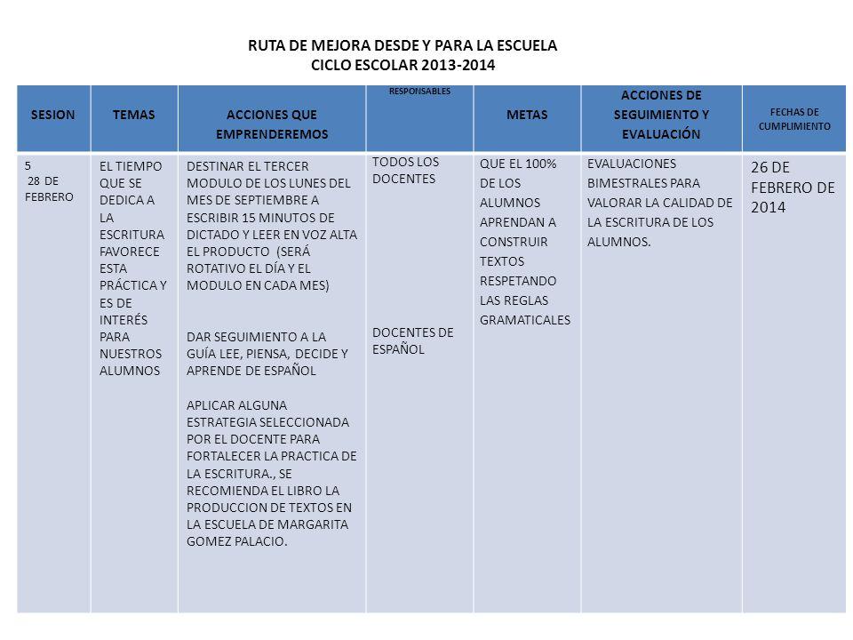 RUTA DE MEJORA DESDE Y PARA LA ESCUELA CICLO ESCOLAR 2013-2014 SESIONTEMAS ACCIONES QUE EMPRENDEREMOS RESPONSABLES METAS ACCIONES DE SEGUIMIENTO Y EVA