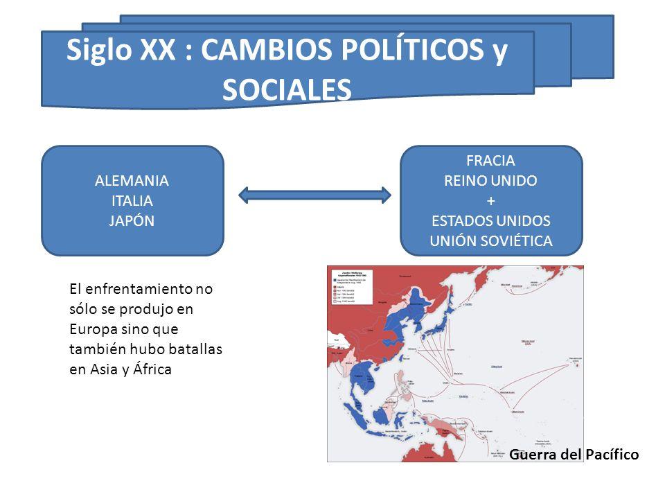 Siglo XX : CAMBIOS POLÍTICOS y SOCIALES ALEMANIA ITALIA JAPÓN FRACIA REINO UNIDO + ESTADOS UNIDOS UNIÓN SOVIÉTICA El enfrentamiento no sólo se produjo