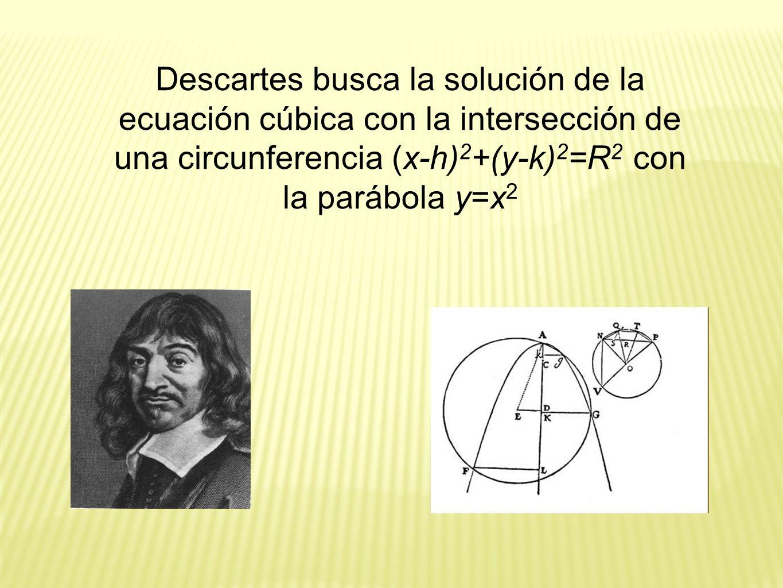 Y de las dos expresiones anteriores se obtiene: Puesto que: Entonces por lo anterior u 3 y v 3 son las dos soluciones de la ecuación de segundo grado: ( α )