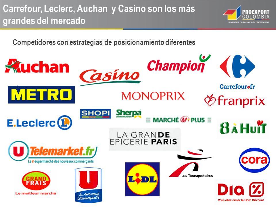 Carrefour, Leclerc, Auchan y Casino son los más grandes del mercado Competidores con estrategias de posicionamiento diferentes
