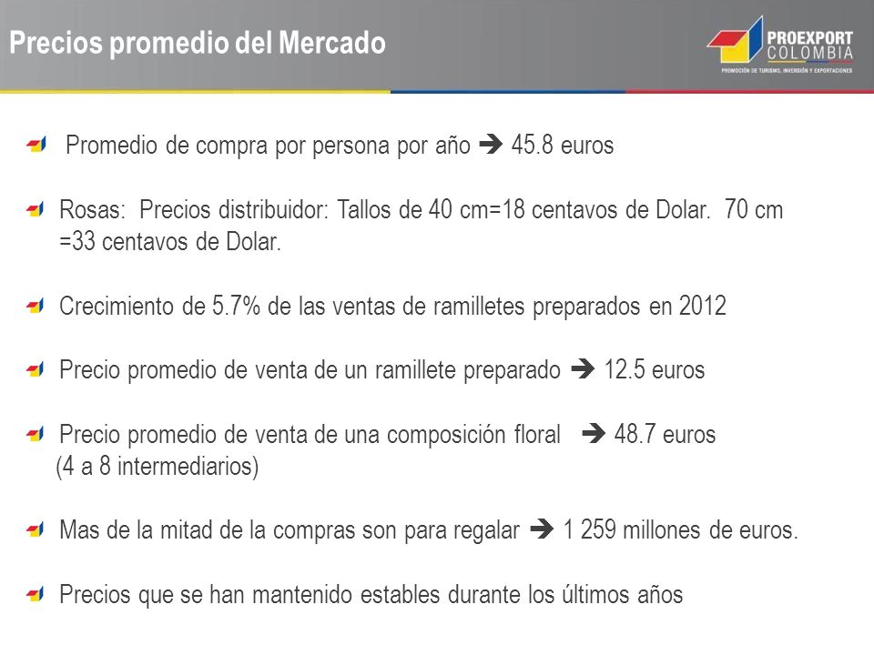 Precios promedio del Mercado Promedio de compra por persona por año 45.8 euros Rosas: Precios distribuidor: Tallos de 40 cm=18 centavos de Dolar. 70 c