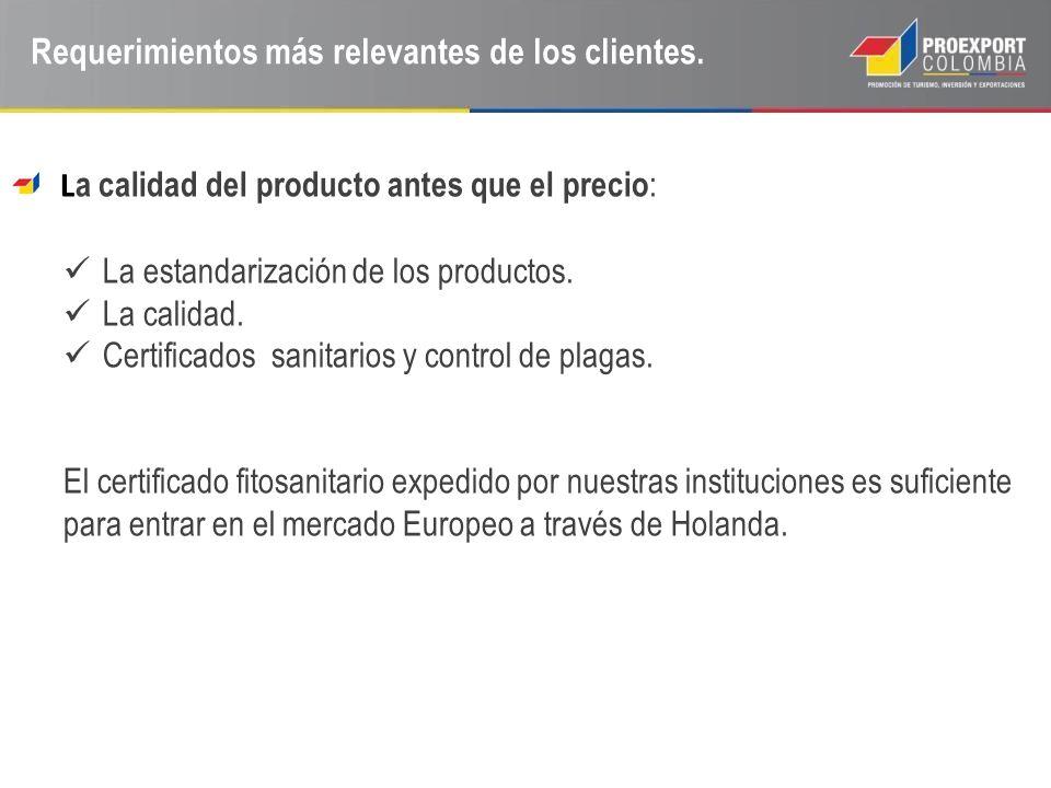 Requerimientos más relevantes de los clientes. L a calidad del producto antes que el precio : La estandarización de los productos. La calidad. Certifi