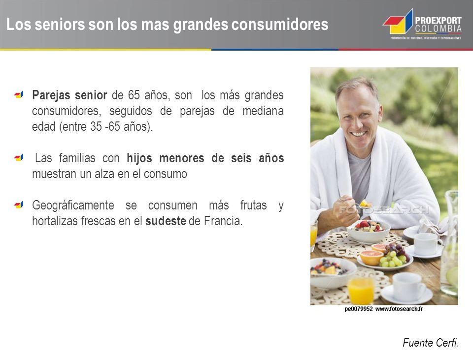 Los seniors son los mas grandes consumidores Parejas senior de 65 años, son los más grandes consumidores, seguidos de parejas de mediana edad (entre 3