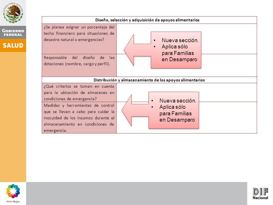 Diseño, selección y adquisición de apoyos alimentarios ¿Se planea asignar un porcentaje del techo financiero para situaciones de desastre natural o emergencias.