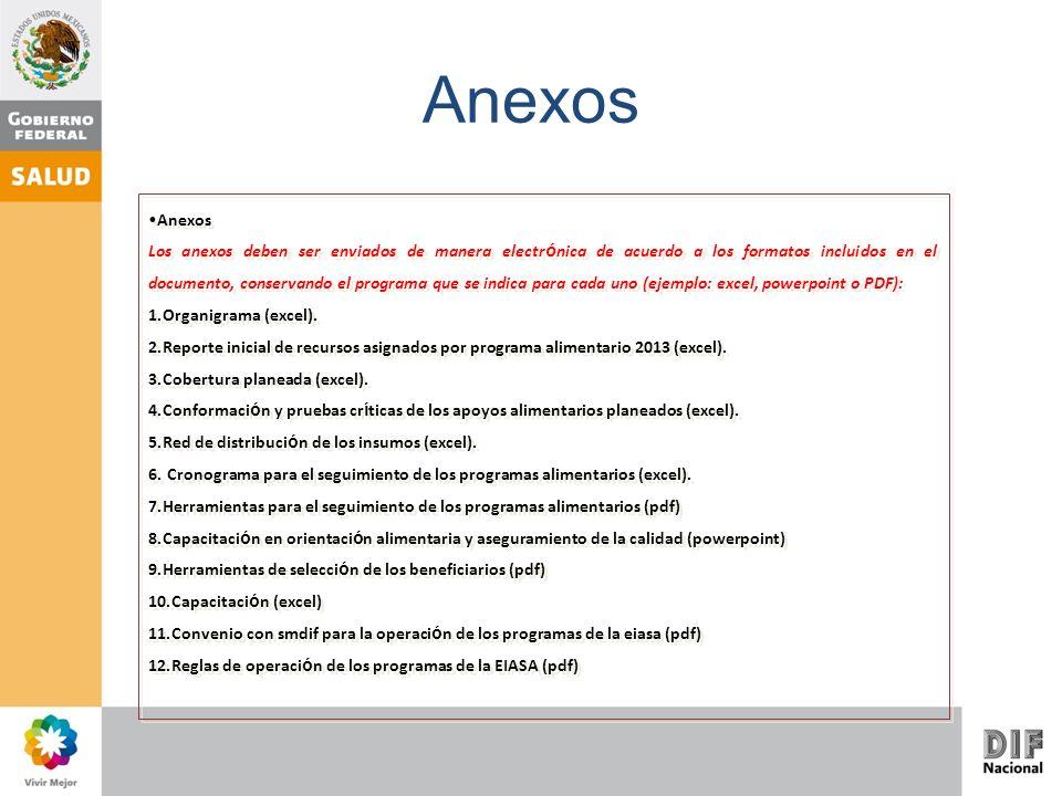Anexos Los anexos deben ser enviados de manera electr ó nica de acuerdo a los formatos incluidos en el documento, conservando el programa que se indica para cada uno (ejemplo: excel, powerpoint o PDF): 1.Organigrama (excel).