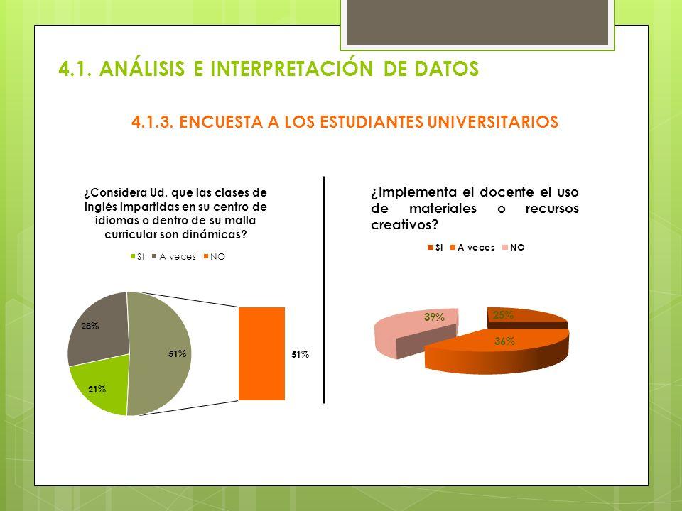 4.1. ANÁLISIS E INTERPRETACIÓN DE DATOS 4.1.3. ENCUESTA A LOS ESTUDIANTES UNIVERSITARIOS
