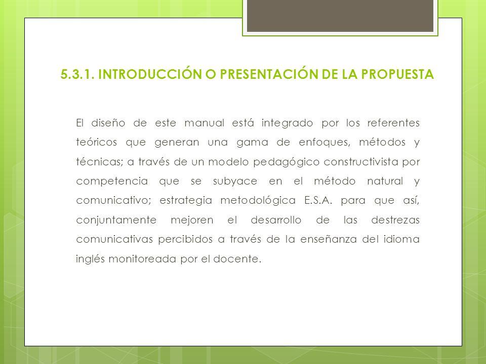 5.3.1. INTRODUCCIÓN O PRESENTACIÓN DE LA PROPUESTA El diseño de este manual está integrado por los referentes teóricos que generan una gama de enfoque