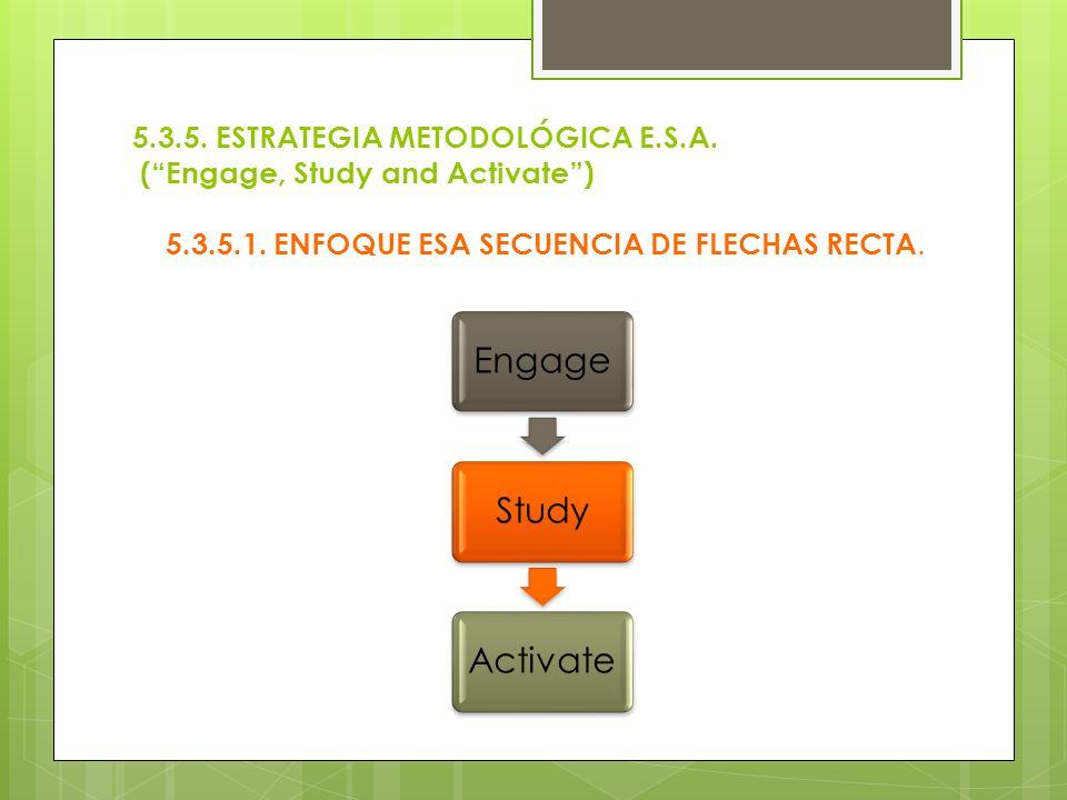 5.3.5. ESTRATEGIA METODOLÓGICA E.S.A. (Engage, Study and Activate) 5.3.5.1. ENFOQUE ESA SECUENCIA DE FLECHAS RECTA. EngageStudyActivate